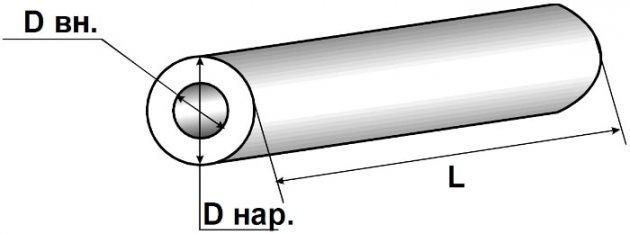 Соответствие наружных и внутренних диаметров утепленных труб для дымохода