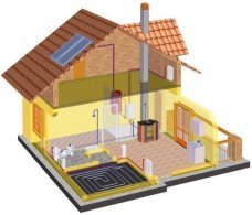Какой котел лучше для отопления частного дома?